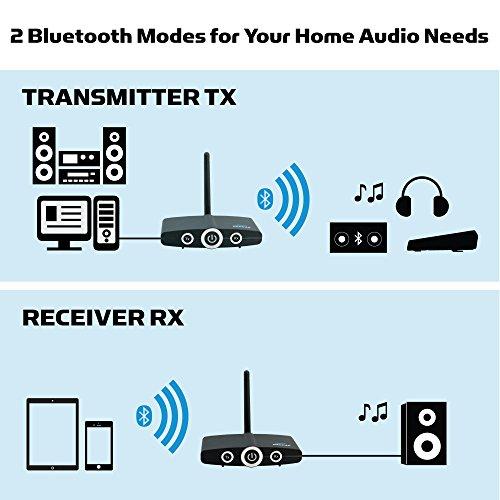 Buy long range bluetooth receiver