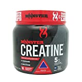 Cytosport Monster Creatine Unflavored – Gluten Free Review