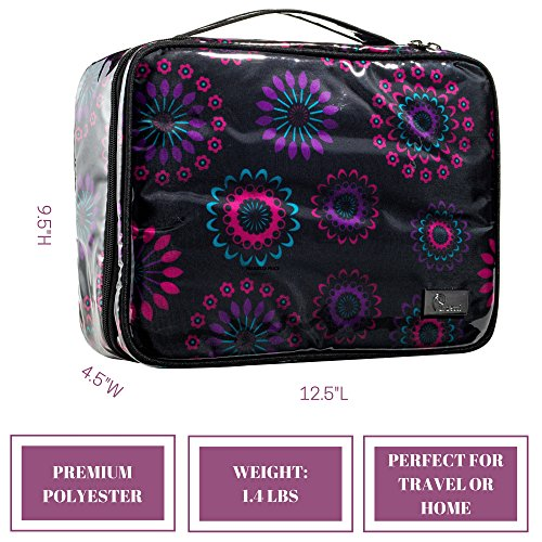 Buy pursen makeup case