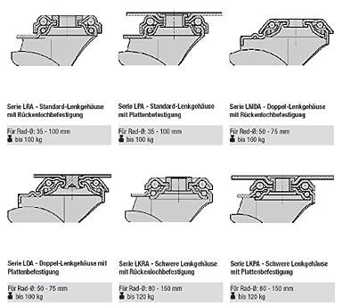 440/LB 6/cm Rad Durchmesser BLICKLE lr-vsth 60/K Lenkrolle Tragkraft