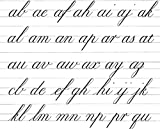 Mastering Copperplate Calligraphy: A Step-by-Step