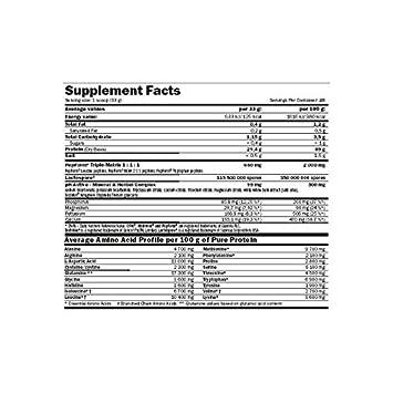 Amix High Class HydroPure Whey - 1600gr aislado de proteína de suero de leche hidrolizado Crema cacahuete- Cookies
