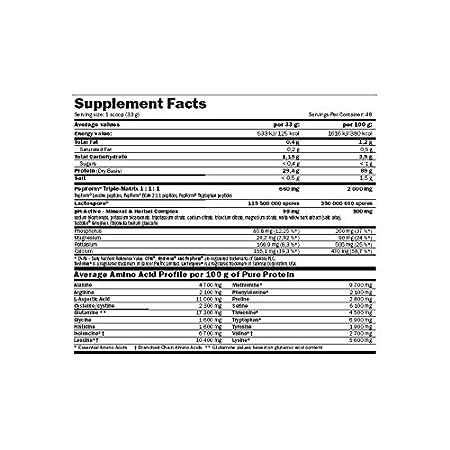Amix High Class HydroPure Whey - 1600gr aislado de proteína de suero de leche hidrolizado milk vainilla: Amazon.es: Salud y cuidado personal