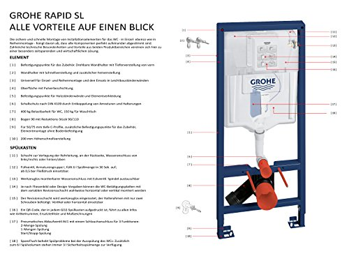 elegant grohe rapid sl ensemble en pour wc suspendu m supports muraux et plaque de chasse dueau. Black Bedroom Furniture Sets. Home Design Ideas