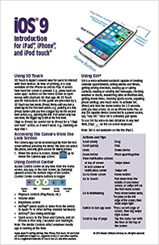 Ios 9 Introduction Quick Reference Guide For Ipad Iphone And Ipod