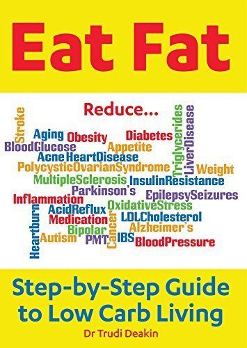 Eat Fat: Step-by-Step Guide to Low Carb Living: 2