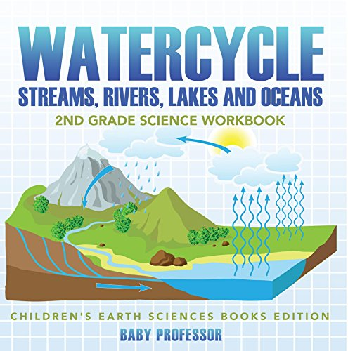 ??HOT?? Watercycle (Streams, Rivers, Lakes And Oceans): 2nd Grade Science Workbook | Children's Earth Sciences Books Edition. Kathleen grafica audacia touch calcular final