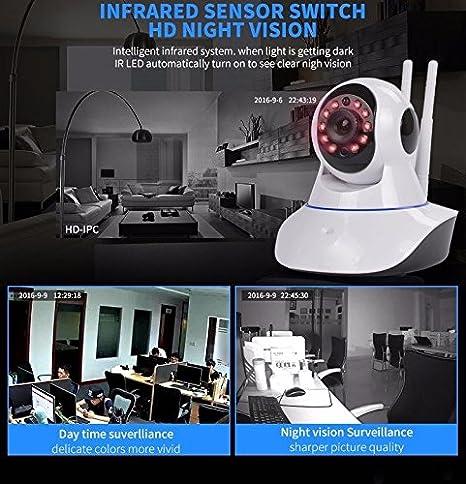 SANOXY Wireless 1080P IP Camera, WiFi Home Security Surveillance Camera for  Baby/Elder/Pet/Nanny Monitor, Pan/Tilt, Two-Way Audio & Night Vision