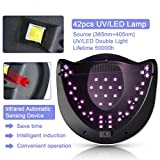 80W UV Gel Nail Lamp, Canvalite Professional Led