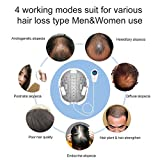 LESCOLTON Hair Growth System For Men And
