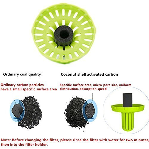 ... Filtración de Agua Verde de la Manera Portátil Tomando antibacteriana Perros Gatos Botella de Agua del dispensador: Amazon.es: Productos para mascotas