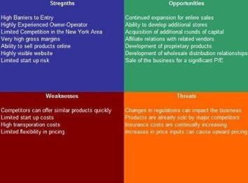 Amazon.com: Video Game Producer SWOT Analysis Plus Business Plan ...