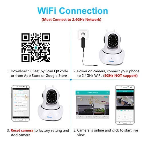 XinAnX WiFi Camera Indoor IP Camera Wireless Camera Home Security Camera  Surveillance Pet Camera Dog Camera with Phone App Speaker Motion Detection