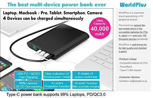 WorldPlus 40000mAh Ultra High Capacity Multi Power Bank QC3.0 New Macbook and Pro / Laptop / iPad / Tablet / Smartphone / Digital Camera by World Plus (Image #1)