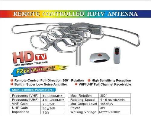 Nuevo mando A-control de antena amplificado full-direction ...