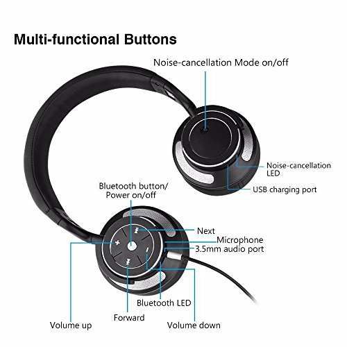 Gobuy Mart Active Noise Cancelling Headphones, Wireless Bluetooth V4.0 Headphones Stereo Over Ear Earphones with Mic for iPhone 7, Samsung and Other Smartphones - Black