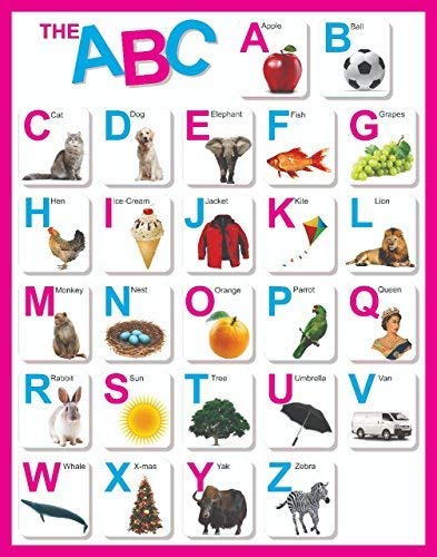 Abc Chart / I display this in my writing center.