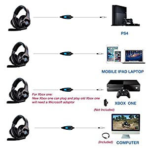 SADES SA810 Stereo Gaming Headset for Xbox One, PC, PS4 Over-Ear Headphones with Noise Canceling Mic, Soft Ear Cushion, 3.5mm Jack Cable for Mac Smartphone Laptop Tablet
