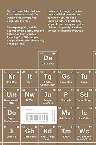 The periodic table of hip hop amazon neil kulkarni the periodic table of hip hop amazon neil kulkarni fremdsprachige bcher urtaz Choice Image