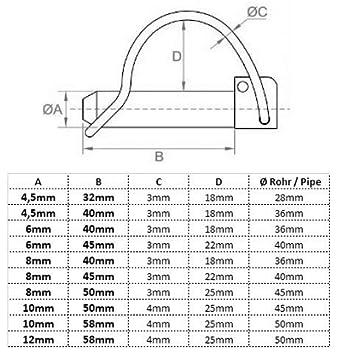 50 St/ück HEAVYTOOL/® Klappsplinte Rohr 10mm x 58mm Rohrklappsplinte 10,0mm x 58mm f/ür Rohre /Ø53mm