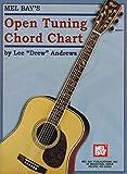 Open Tuning Chord Chart