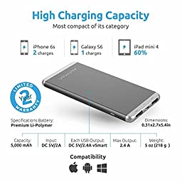 Portable Charger   5000mAh   Slim, Lightweight and Fast   Dual 2.4A   Android iPad iPhone etc.   Aluminum (Grey)