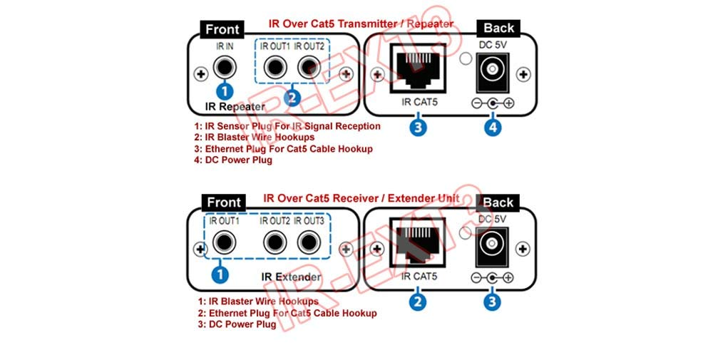 Admirable Amazon Com Ir Remote Over Cat5 Cat6 Extender Kit Ir Remote Wiring Digital Resources Remcakbiperorg