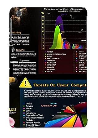 B70126c3038 New Ipad Mini/mini 2 Case Cover Casing(computer Virus
