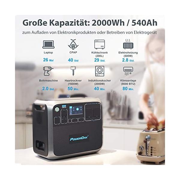 POWEROAK Tragbares Powerstation AC200P 2000Wh 2000W Solargenerator LiFePO4 Batterie mit 230V Steckdose Power Station…