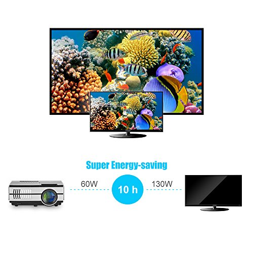 EUG 1500 lumens Mini Wifi Projector