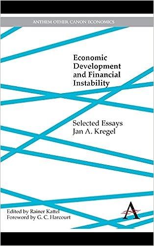 Economic Development And Financial Instability Selected Essays  Economic Development And Financial Instability Selected Essays Anthem  Other Canon Economics