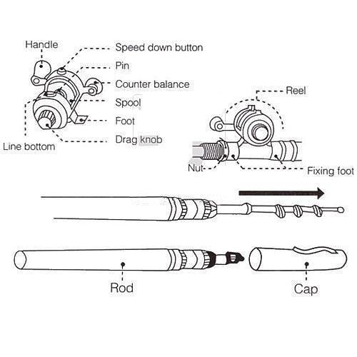 G Ganen 38inch Mini Portable Pocket Aluminum Alloy Fishing Rod Pen Great Gift (Purple)
