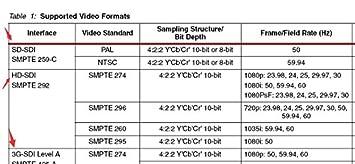 Amazon com : Aputure VS-5X 7 Inch HD 1920x1200 Resolution