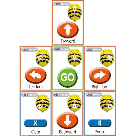 Bee-Bot TTS Group Starter Set Helps to Teach Algorithms | Improve Directional Language and Programming Skills | Handy Storage Solution & Sequence Cards by Bee-Bot (Image #5)