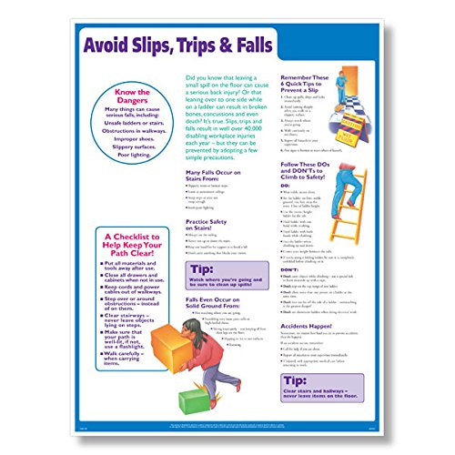 ComplyRight Avoid Slips, Trips, and Falls Poster