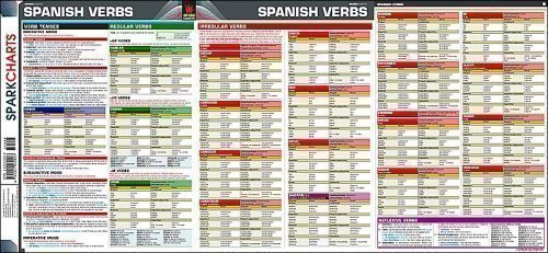 Spanish Verbs SparkCharts