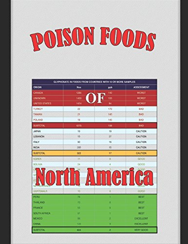 POISON FOODS OF NORTH AMERICA: Guide to navigating the glyphosate mine field in our food web