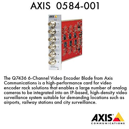 axis module - 5