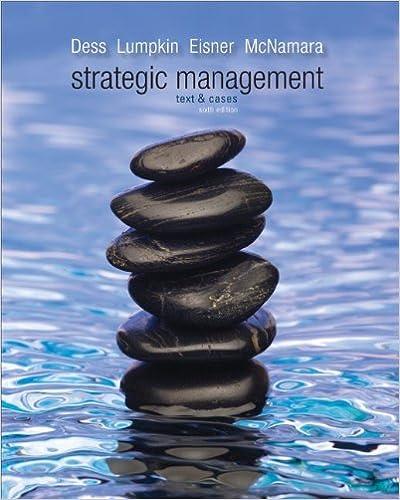 Strategic Management?