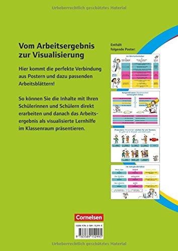 Lernposter für die Grundschule Klasse 2-4 - Deutsch - Wortarten und ...