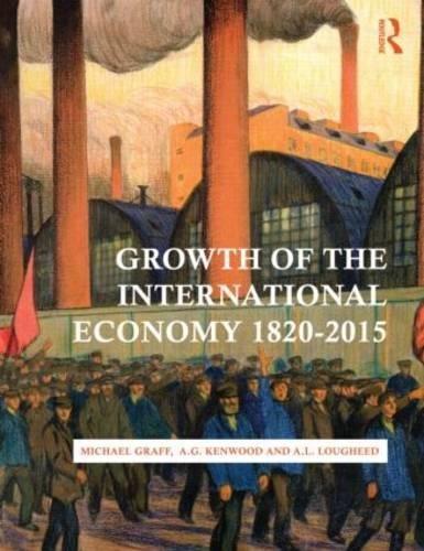 Growth of the International Economy, - Shop Kenwood