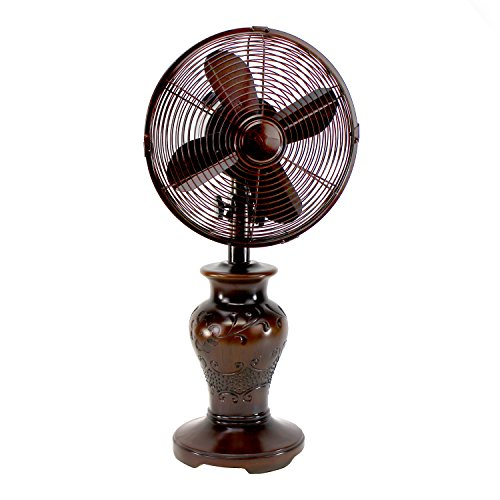 Modern Desk Fan : Compare price to modern desk fan dreamboracay