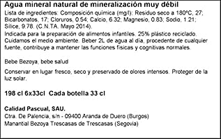 Bezoya - Agua Mineral Natural - Pack 6 x 33 cl, Tapón Sport ...