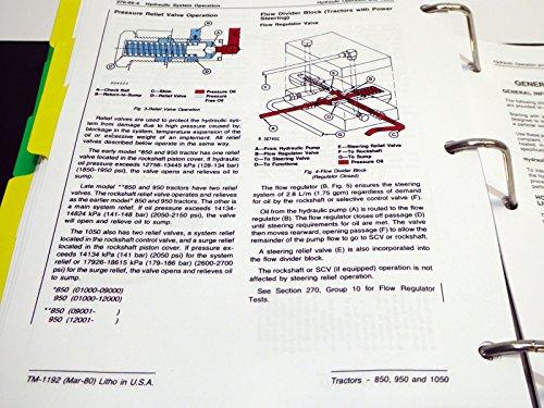 John Deere 850, 900HC, 950,1050 Tractor Technical Repair Shop Service Manual