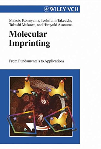 Molecular Imprinting: From Fundamentals to Applications