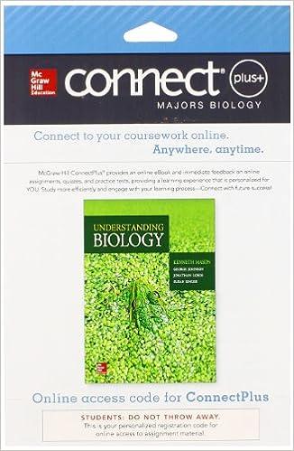 Understanding Biology?