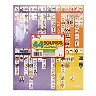 Junior Learning JL262 44 Sound Board