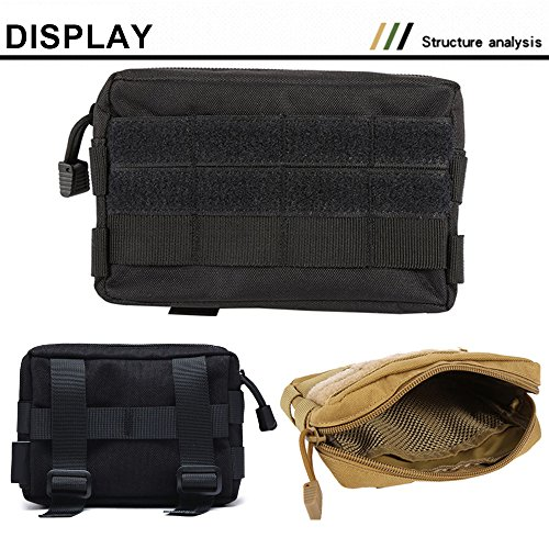 Review Hoanan Molle Pouches, Tactical