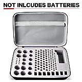 Battery Organizer, Batteries Storage Case with