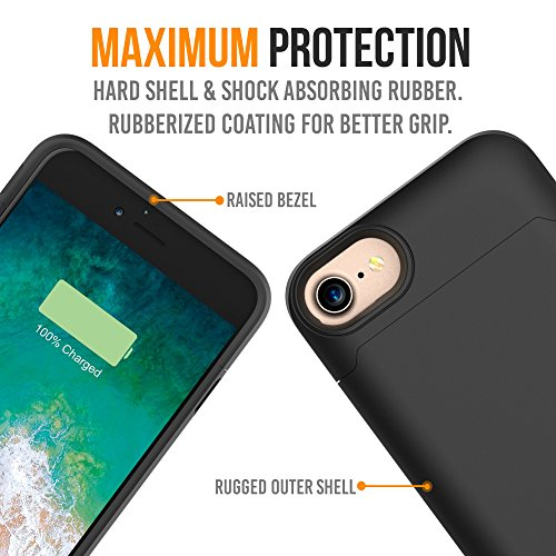iPhone 7 Battery Case, Alpatronix BX180 4.7-inch 3200mAh Ultra Slim External Rechargeable Extended Protective Portable Charging Case & Charger Cover for iPhone7 [Apple Certified Chip] - Matte Black by Alpatronix (Image #1)